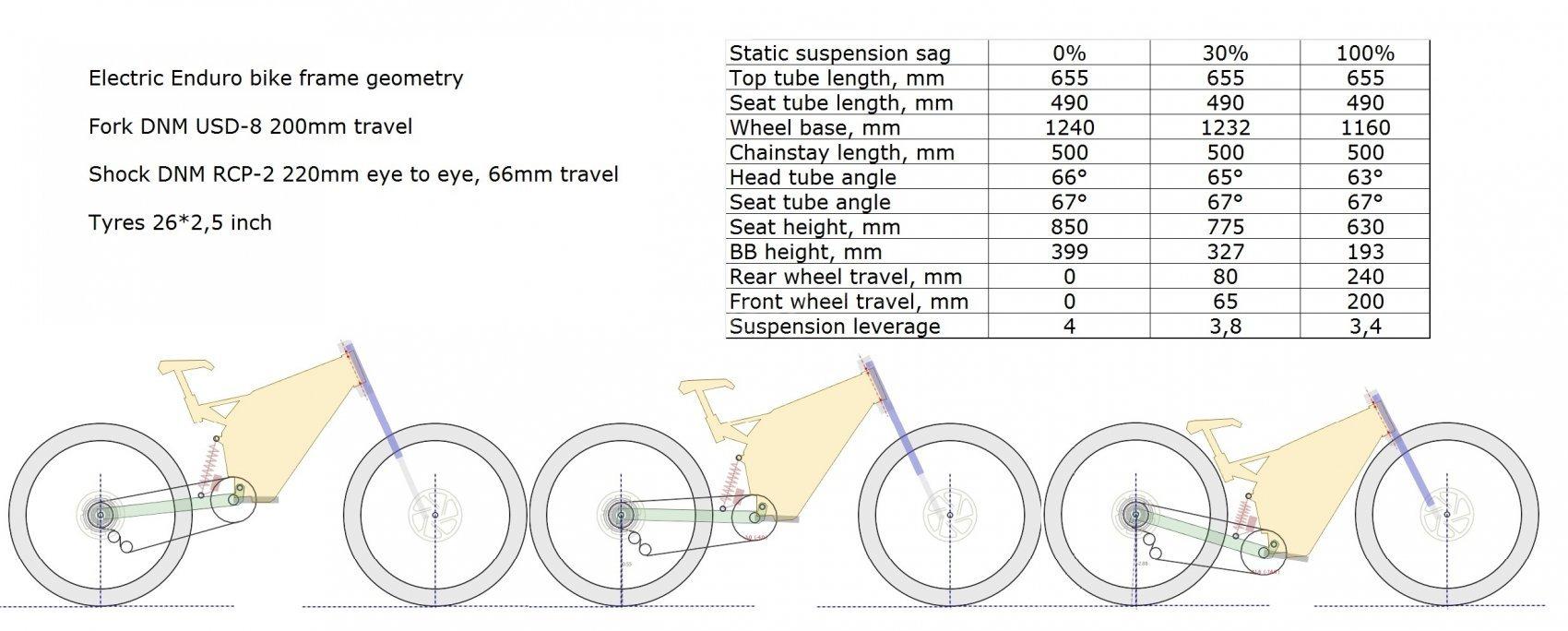Electric Enduro Bike frameset (white) / Frameset / ACCESSORIES ...